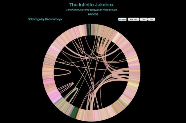 Infinite Jukebox, songs, forever, The Echo Nest