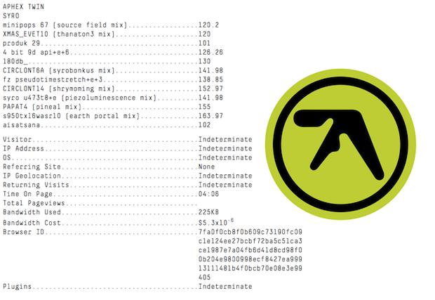 Aphex Twin Syro Tracklist