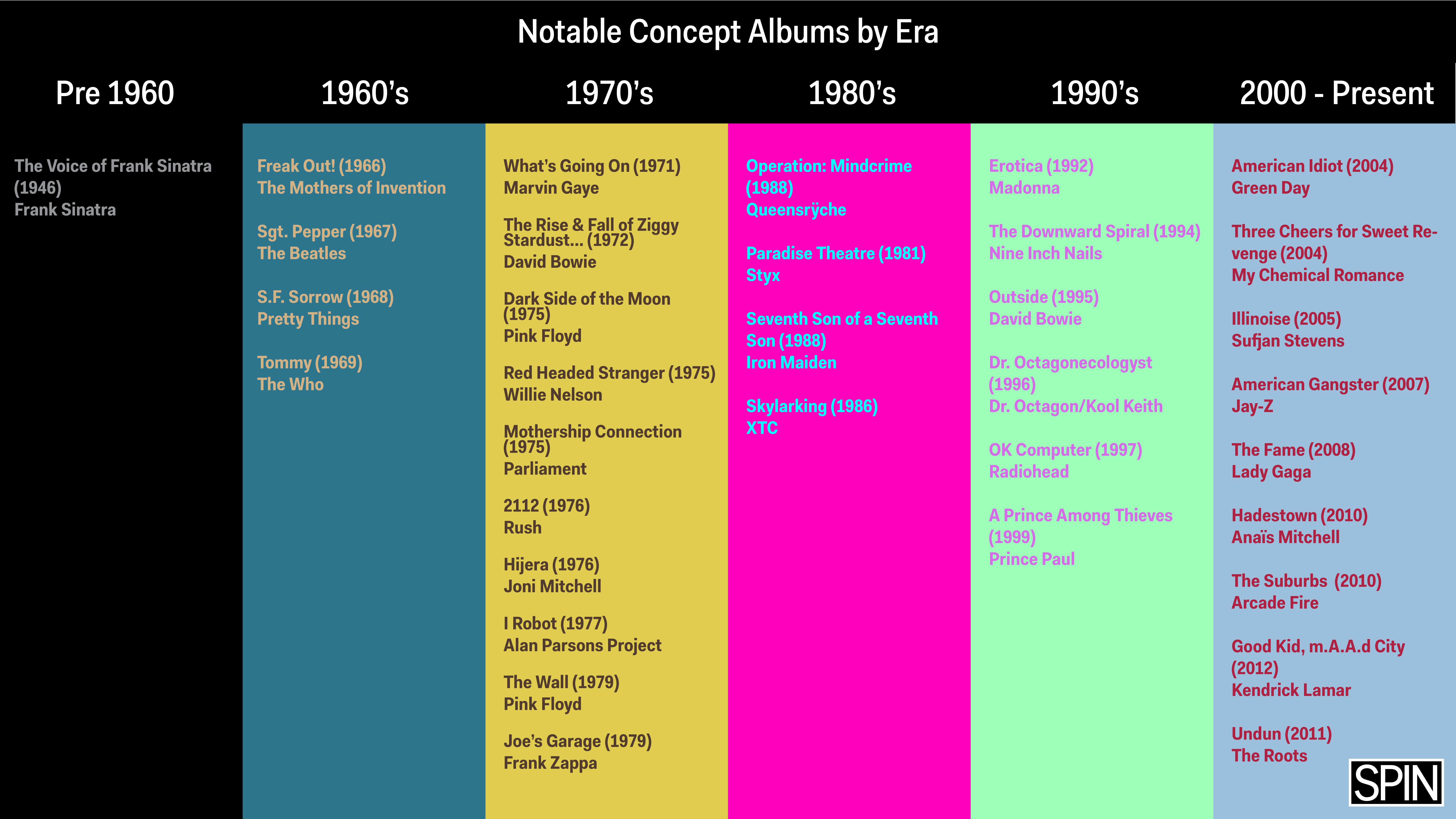 SPIN-Concept-Albums-01-1606742879