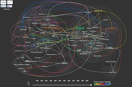 11114-dance-graph.png